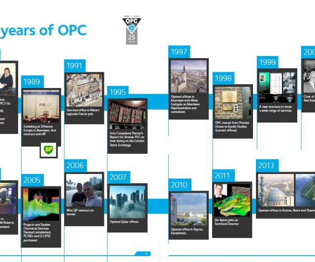 Inside OPC – 25th Anniversary edition