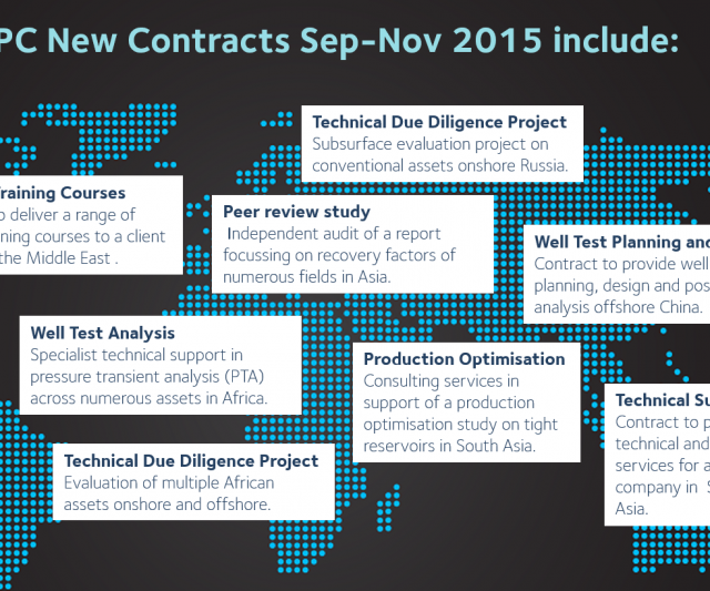 Upturn in new technical projects