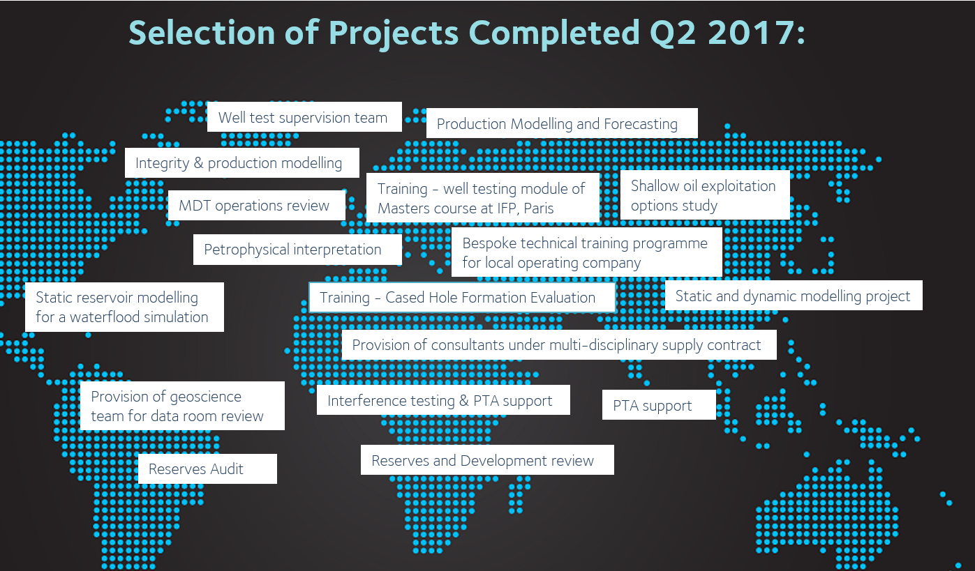 2017Q2Projects